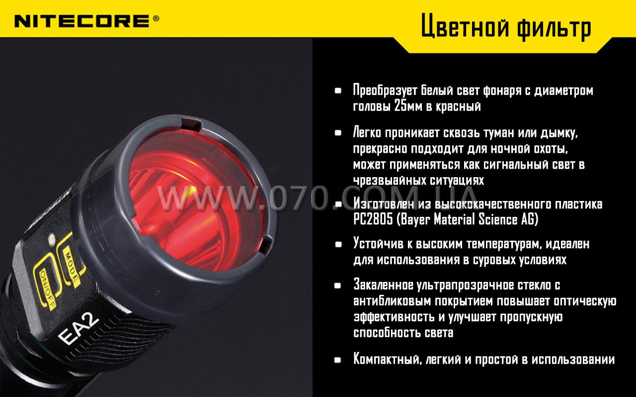 Диффузор фильтр для фонарей Nitecore NFB25 (25mm), синий