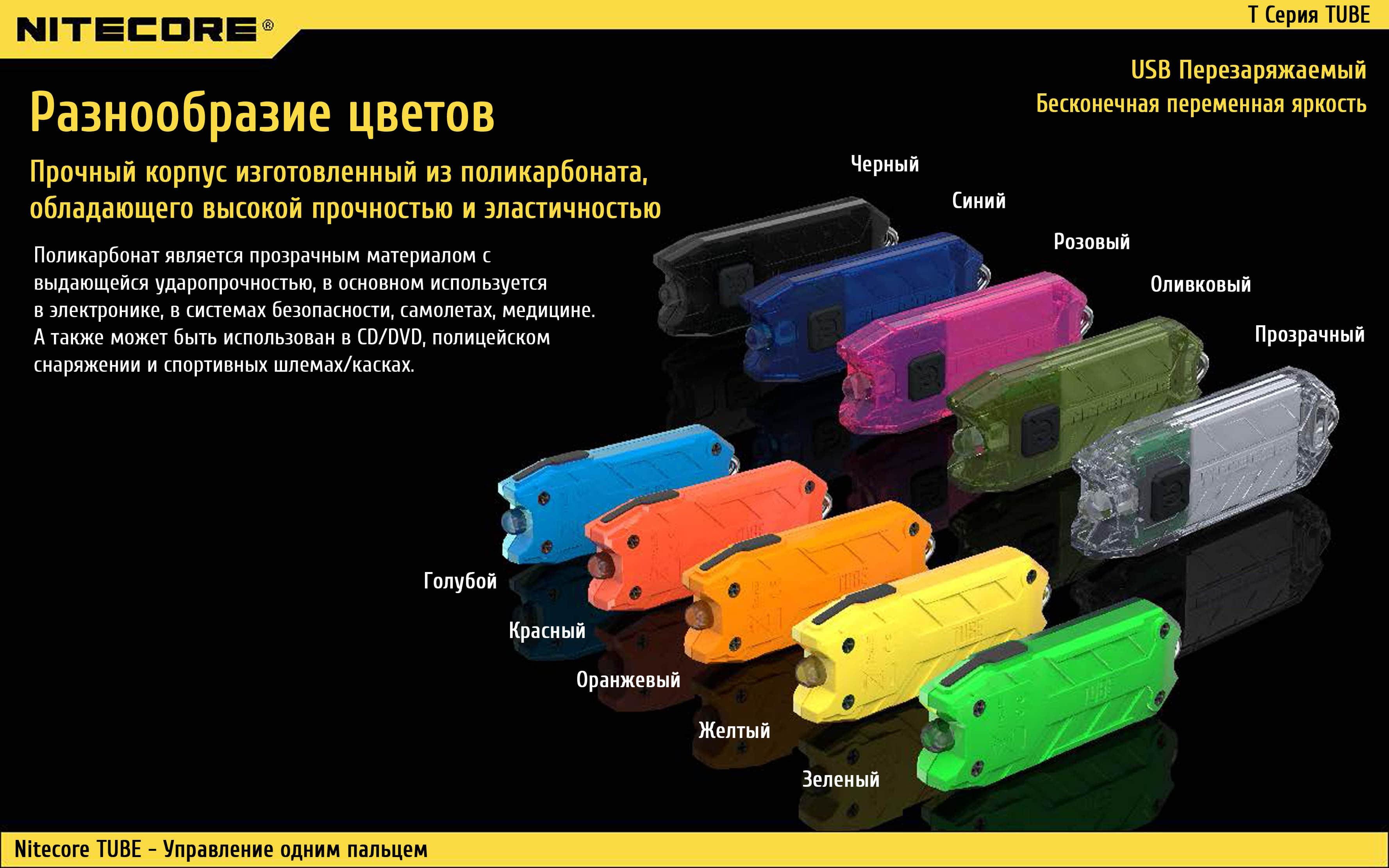 Фонарь Nitecore TUBE (1 LED, 45 люмен, 2 режима, USB), оливковый