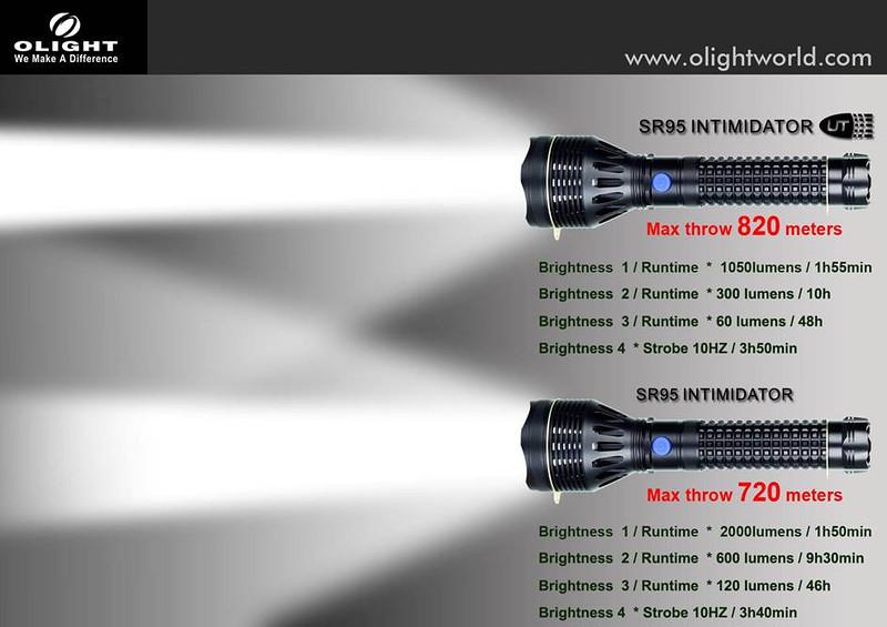 Порівняння ліхтарів Olight SR95 Intimidator і Olight SR95 UT - Limited Edition
