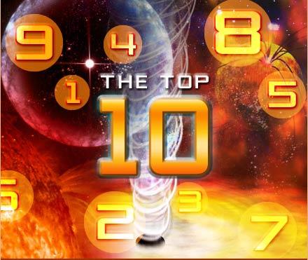 Топ 10 самых лучших отзывов о магазине 070.cоm.ua
